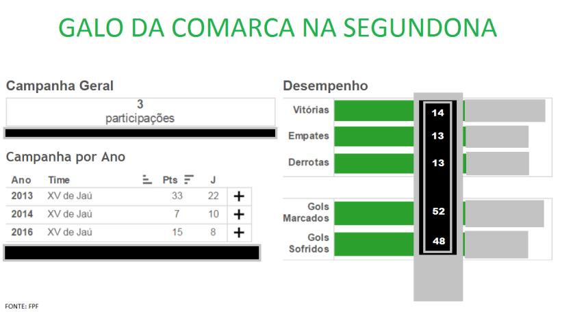 XV SEgundona
